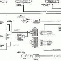 93 Chevy Truck Radio Wiring Diagram
