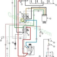 Cushman An Wiring Diagram