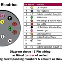 Euro 13 Pin Wiring Diagram