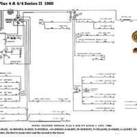 Morgan Wiring Diagram
